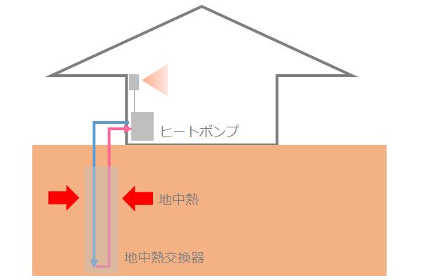 chicyunetsu